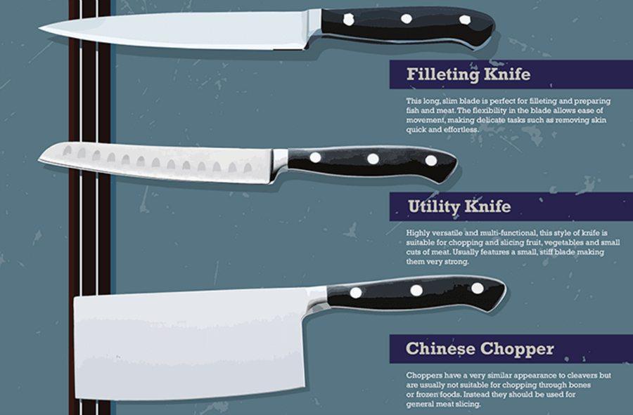 Milyen kést válasszak?
